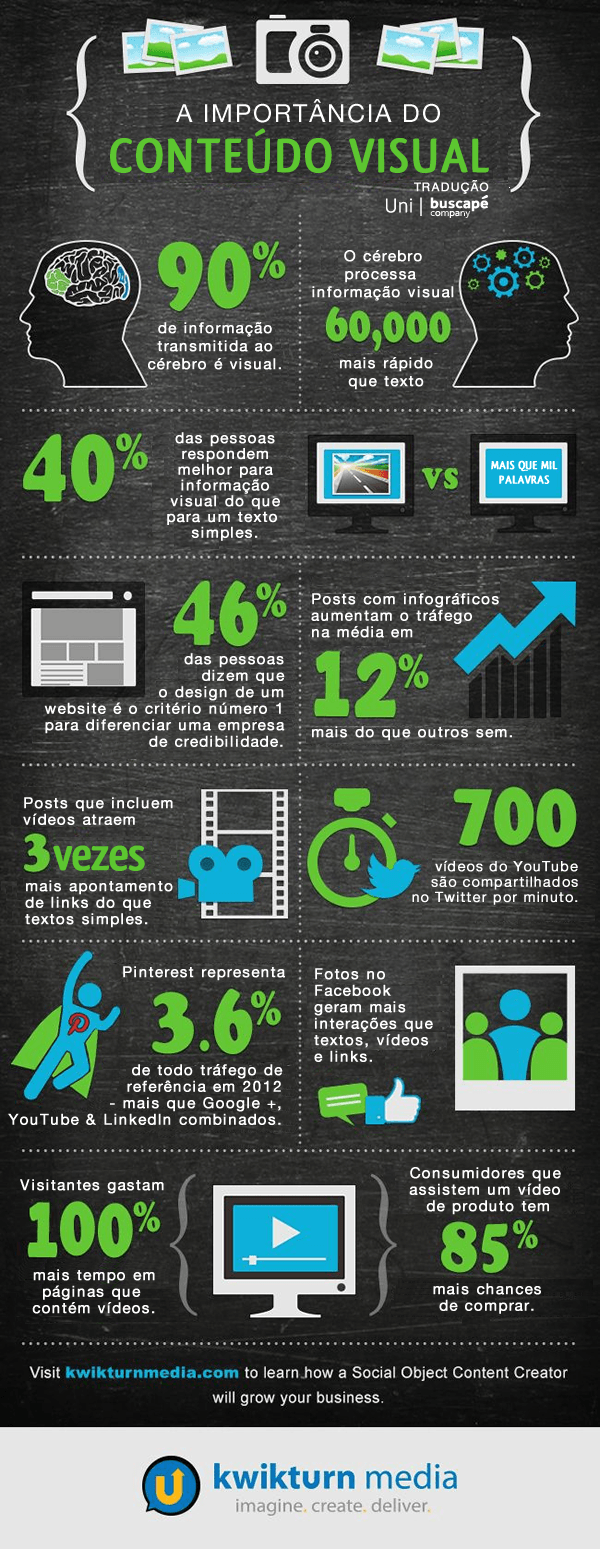 infográfico marketing digital autoridade online