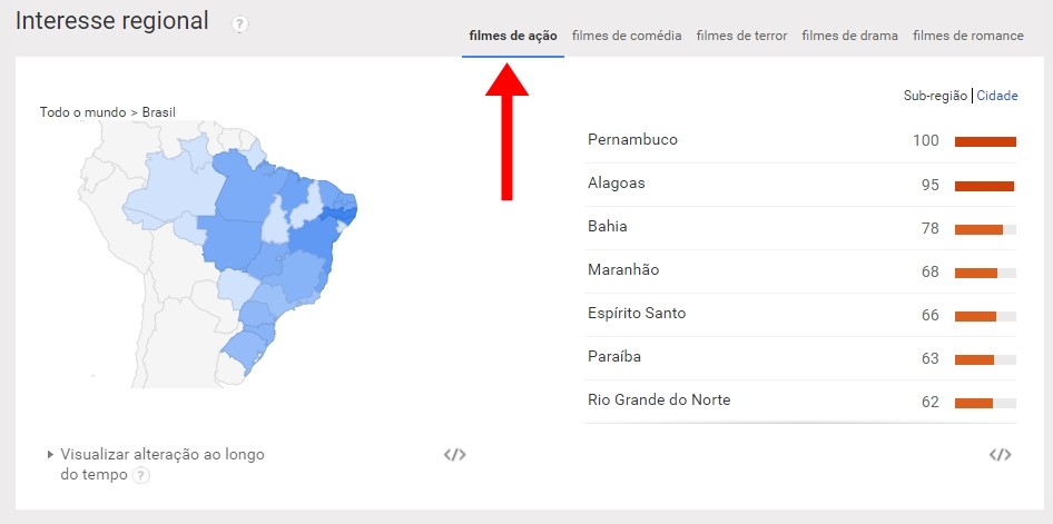 Google Trends Palavra Chave Regional