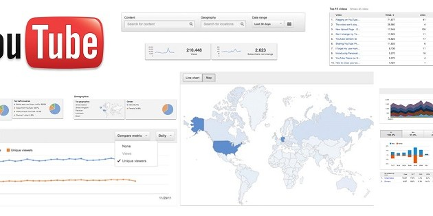 385a63f1184 5 Opções do Youtube Analytics Que Você Deve Usar