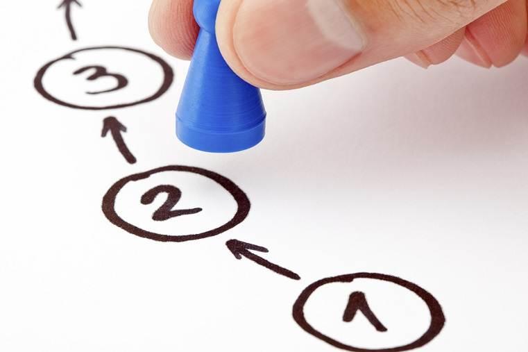 3 regras para impulsionar seu posicionamento como consultor
