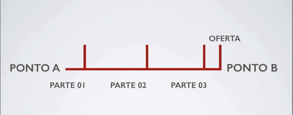 marcos-engajamento