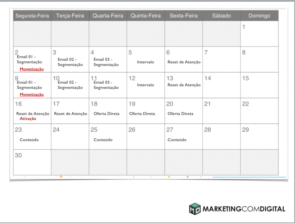 calendario-email-marketing-campanhas