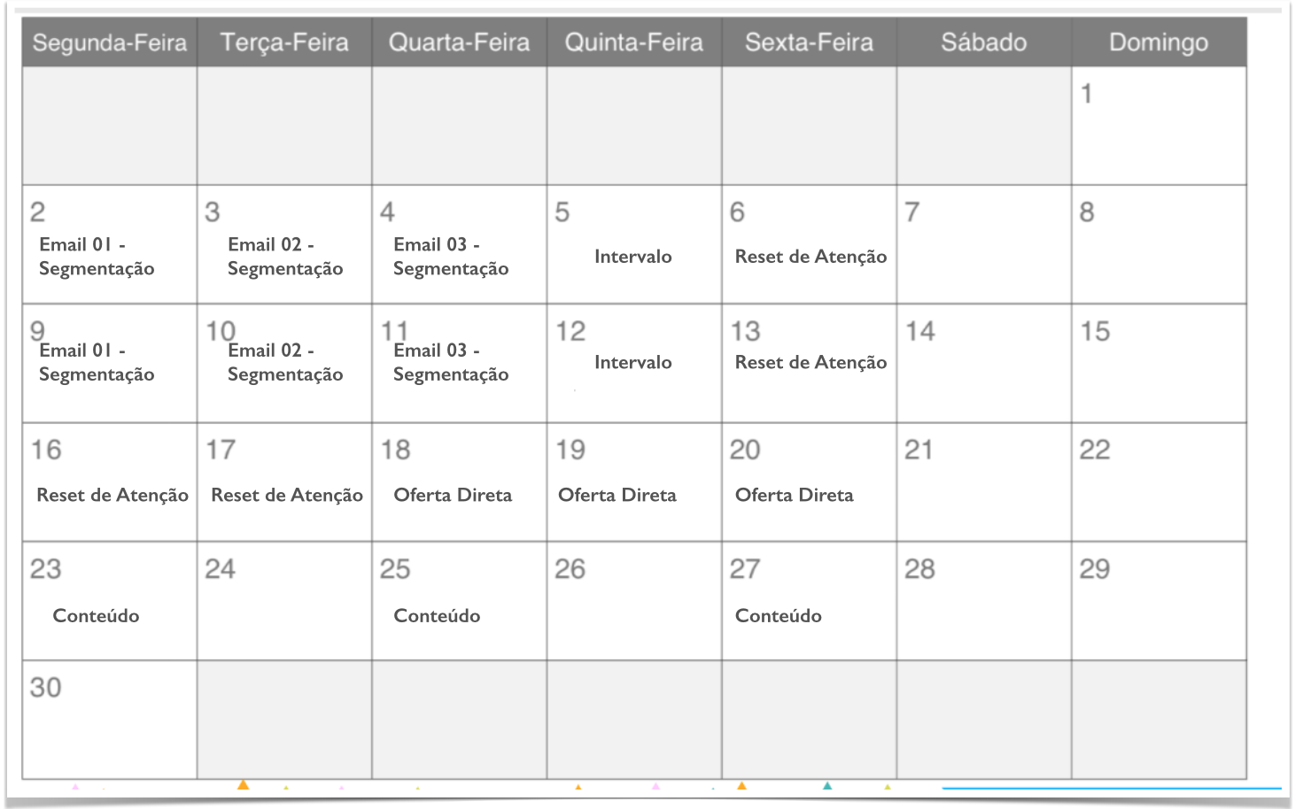 Como organizar seu calendário de campanhas de email marketing