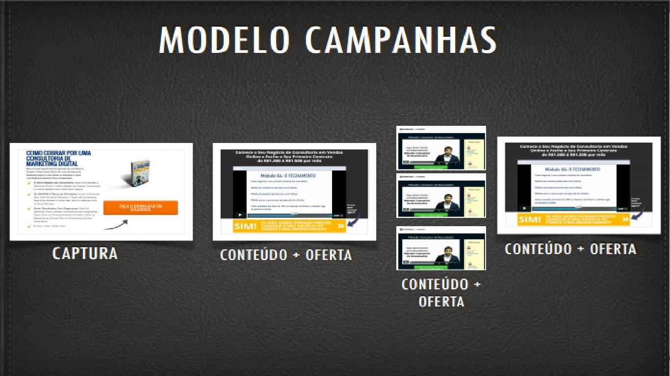 modelo campanhas